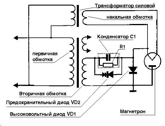 Схема включения фьюз-диода