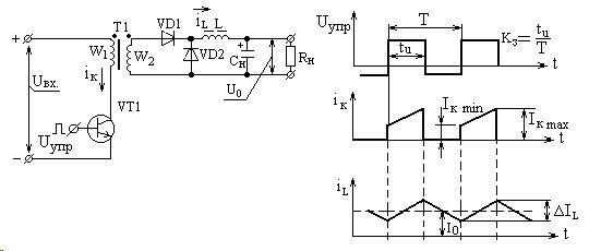 Однотактный инвертор с управляемым ключом