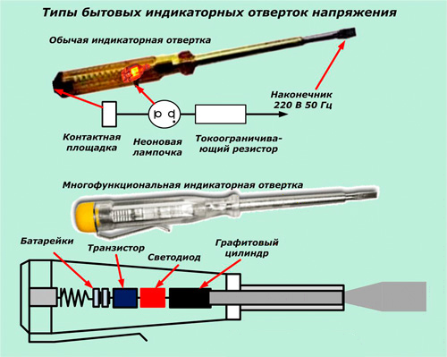 Определение фазы тока